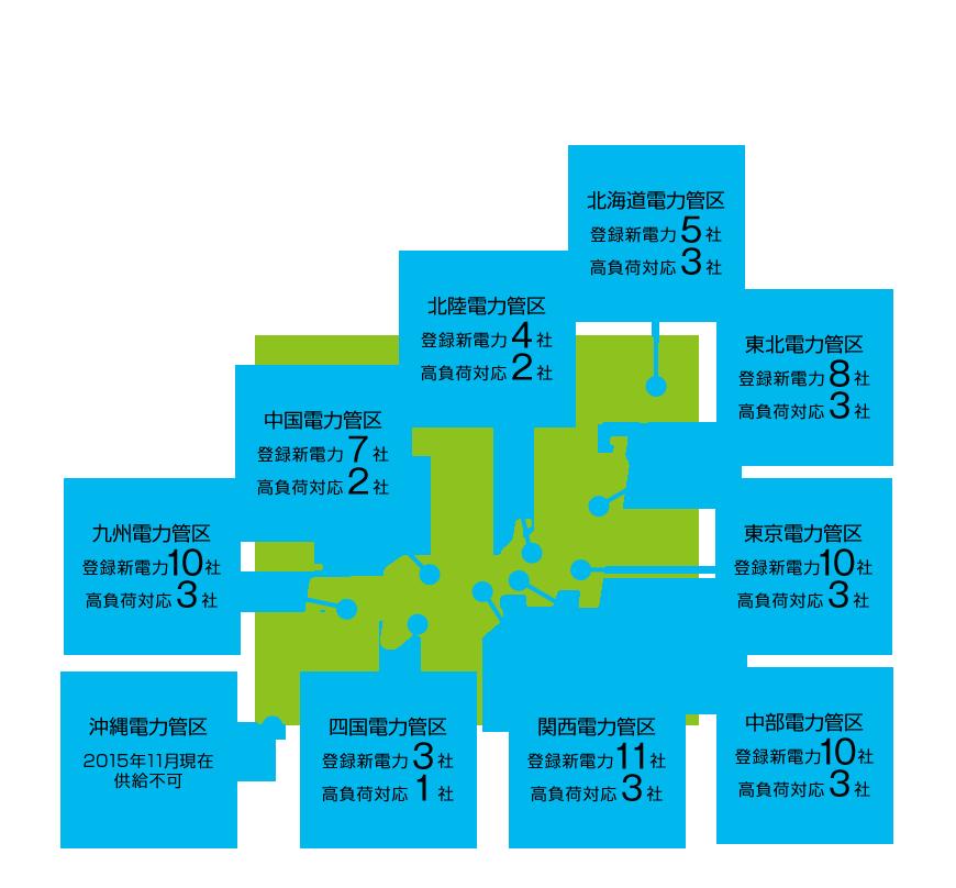 日本全国 全電力管内と交渉